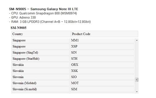 Singapore to Get Exynos and Snapdragon Variants of Samsung Galaxy Note III?