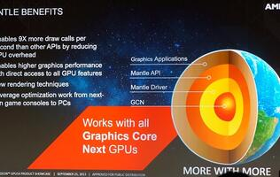 "AMD Introduces ""Mantle"" API Initiative to Unleash AMD GPU's Full Potential"