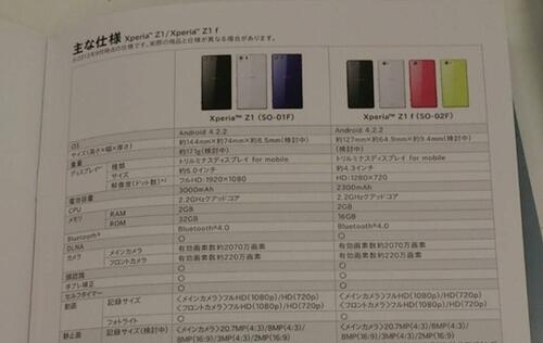 Sony Introducing a 4.3-inch Variant of the Xperia Z1?