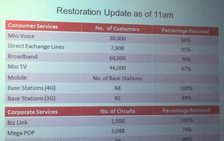 SingTel's Service Recovery Efforts at Bukit Panjang Exchange (Updated)