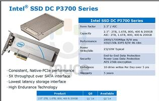 Leaked Intel SSD Roadmap Reveals Upcoming 2TB Drives in 2014