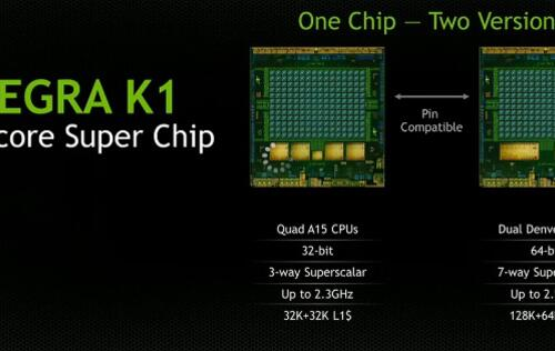 Tegra K1 Available in Two Variants - 32-bit Quad-Core A15 + 64-bit Dual-Core Denver