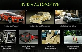 Powering Smart Cars of the Future with NVIDIA Tegra K1