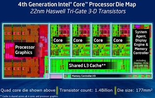 Intel Preparing to Refresh Haswell Lineup in Q2 2014