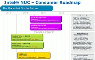 Leaked: Roadmaps Reveal Intel Broadwell-Based NUCs to be Launched in Q4 2014