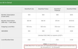 StarHub to Charge for 4G Speed Boost from 1st June 2014 (Updated)