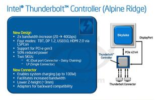 Intel's Next Generation Thunderbolt Could Offer as Much as 40Gbps Throughput