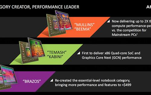 AMD Mullins Preview: A New Windows Tablet Paradigm?