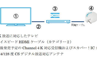 Japan to Start Dedicated 4K Channel in July 2014