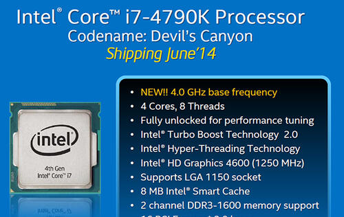 Intel Core i7 Processor Hits 4.0GHz with Devil's Canyon