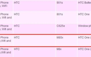 HTC One (E8) Listed on IDA Website, Imminent Launch in Singapore?