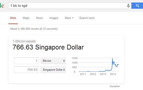 Google adds bitcoin price conversions