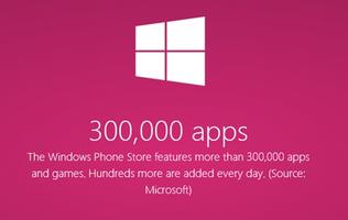 Microsoft: We have more than 300,000 apps in the Windows Phone Store