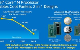 Intel announces 5th generation Intel 'Broadwell' processors