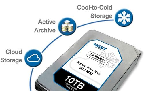 HGST announces 10TB helium-filled hard drive