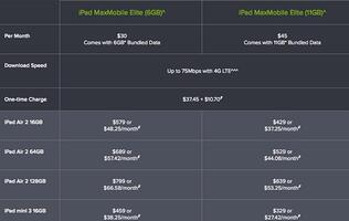 StarHub's iPad Air 2 and iPad Mini 3 price plans are out!
