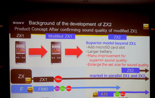 Hands-on with the Sony NW-ZX2 high resolution audio player