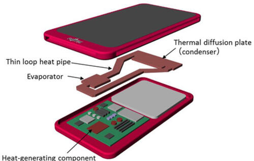 Fujitsu makes thinner electronics possible with super-thin heat pipes