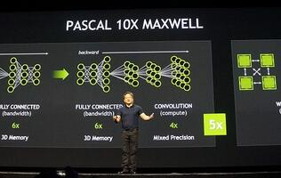 Pascal to replace Maxwell GPU architecture in 2016 with 10x performance boost