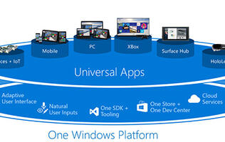 Developers can now start building apps for Windows 10