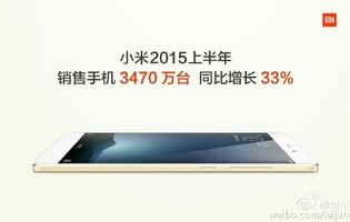 Xiaomi sold more than 34.7 million phones in the first half of 2015