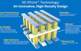 Intel and Micron announces 3D XPoint, the first new class of memory in 25 years