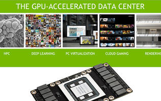 NVIDIA focuses on deep learning at GTC Asia South 2015