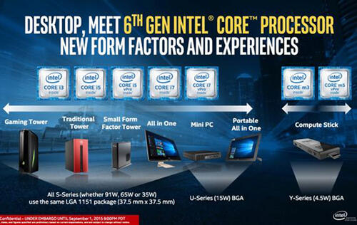 Intel Compute Stick to see refresh with Skylake Core M processors