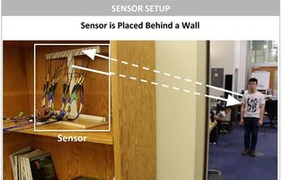 MIT researchers can now use Wi-Fi signals to map human profiles through walls