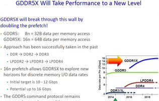 Your next graphics card may feature new GDDR5X VRAM chips