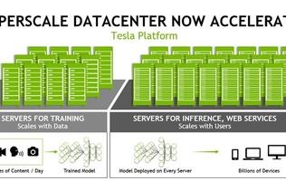 NVIDIA announces a pair of new Maxwell-based Tesla graphics accelerators