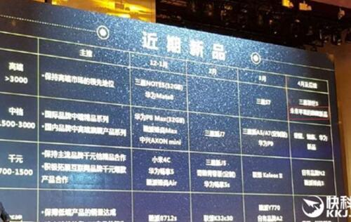 Leaked China Mobile roadmap claims Apple iPhone 7c to launch in April 2016