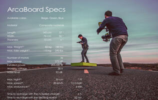 The ArcaBoard is a real hoverboard that works on most surfaces but...