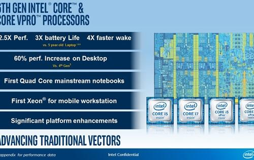 Intel wants to make business computing, a streamlined and hassle-free experience