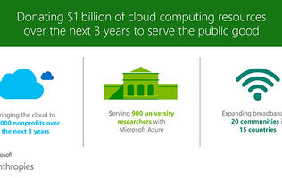 Microsoft Philanthropies to donate US$1 billion in Microsoft cloud services