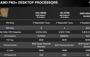 AMD unveils three new desktop processors, revises pricing for other processors