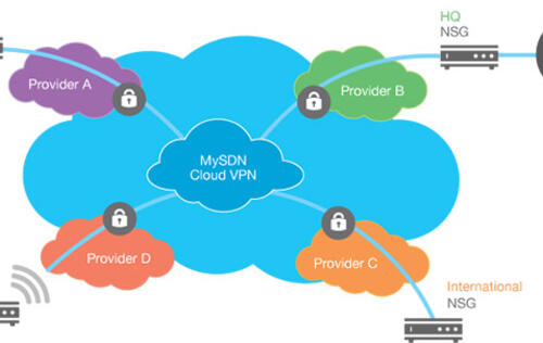 MyRepublic launches MySDN Cloud VPN, aims to disrupt traditional WAN solutions market