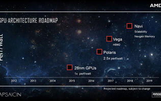 AMD's GPU roadmap hints at what is to come after Polaris