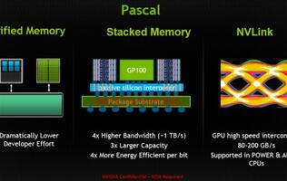 Leaked: 4 upcoming NVIDIA Pascal graphics cards?