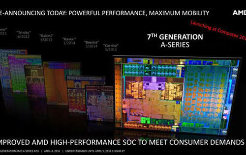 AMD is shipping its seventh-generation Bristol Ridge APUs earlier than expected