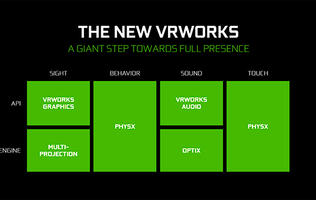 NVIDIA VRWorks adds extra realism to VR games with PhysX support and better audio