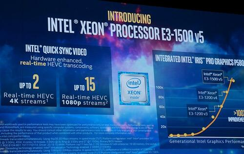 Intel adds new Xeon E3-1500 v5 CPUs with hardware-assisted HEVC 4K video transcode capability