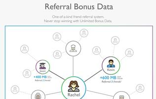 New digital telco Circles.Life launches its Unlimited Bonus Data reward program