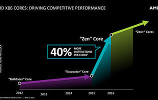 AMD will launch Zen in 2017, claims landmark improvements over previous generation