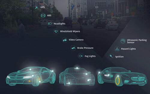HERE will allow Mercedes, BMW and Audi cars to share real-time driving data