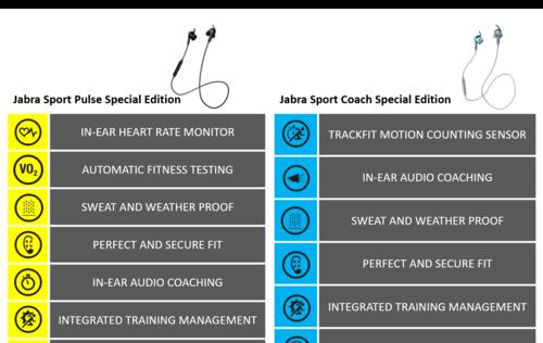 Jabra unveils updated Sports Pulse and Sports Coach wireless headphones