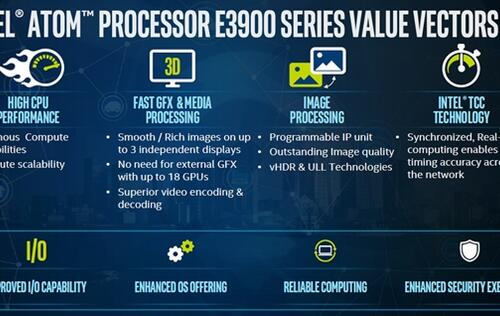 Intel launches the new Atom E3900 series CPUs as it continues its push into IoT