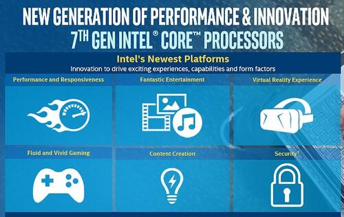 Intel outs complete range of 7th Gen Core (Kaby Lake) processors for desktop and mobile