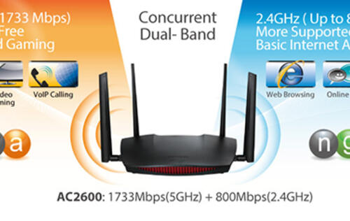 The Edimax Gemini RG21S will be one of most affordable AC2600 routers you can buy