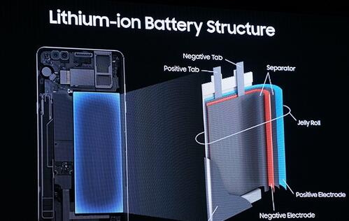 South Korea bolsters battery safety rules in light of Note7 battery saga